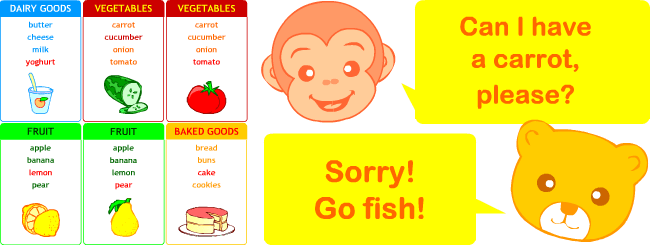 Card Games For Kids Learning English Go Fish Yummy Food