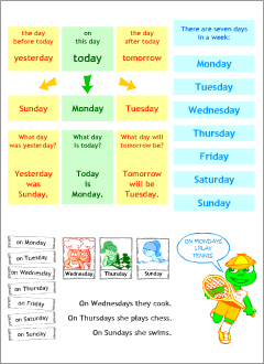days of the week in english  printable resources english lessons expressions