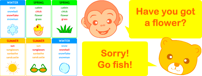 photo regarding Printable Card Games referred to as Card online games for young children finding out English Shift Fish! 4 Seasons