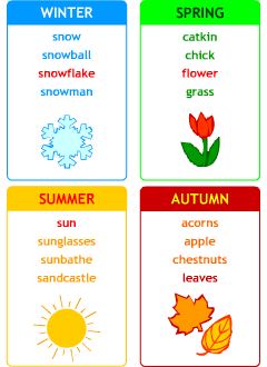 Card games for kids learning English | Go Fish! Four Seasons