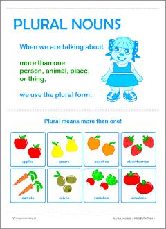 Singular Vs Plural Nouns Grammar Posters For Kids