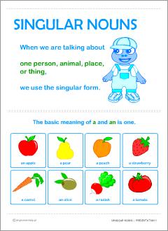 Singular vs. plural nouns   Set of printables for kids learning ...