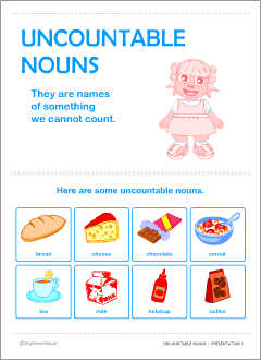 Grammar posters: nouns in English