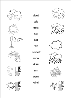 weather vocabulary for kids learning english picture test. Black Bedroom Furniture Sets. Home Design Ideas